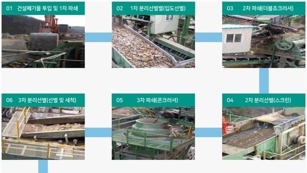 서울시, 공공기관 발주 공사에 대한 분별해체·순환골재 사용 의무 시행